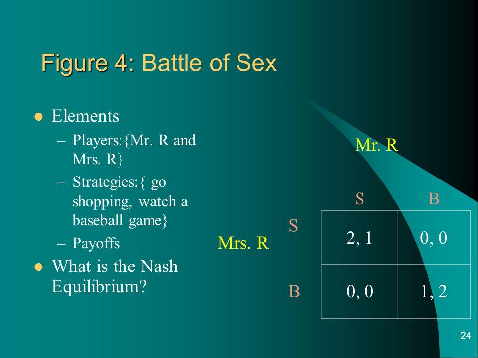 Figure 4: Battle of Sex Elements What is the Nash Equilibrium Mr. R