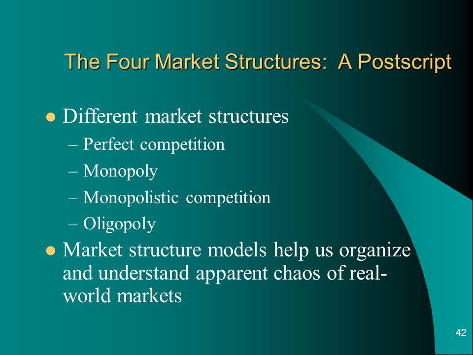 The Four Market Structures: A Postscript