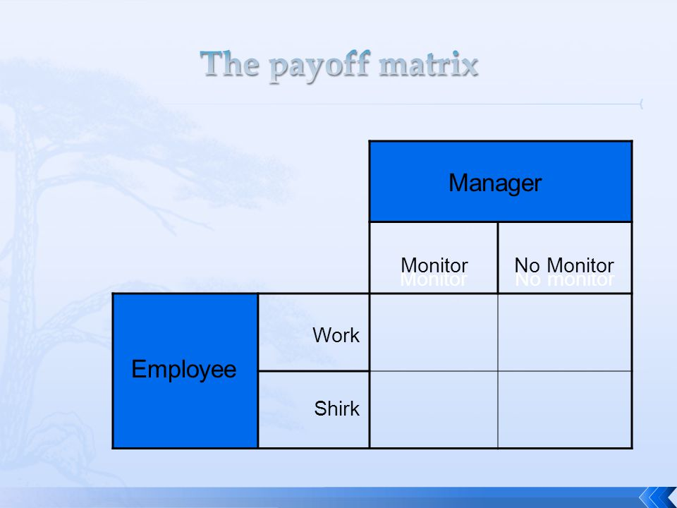 The payoff matrix Manager Employee Monitor No monitor Monitor