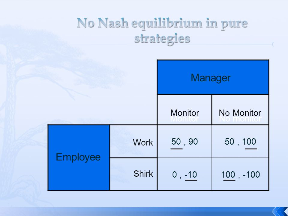 No Nash equilibrium in pure strategies
