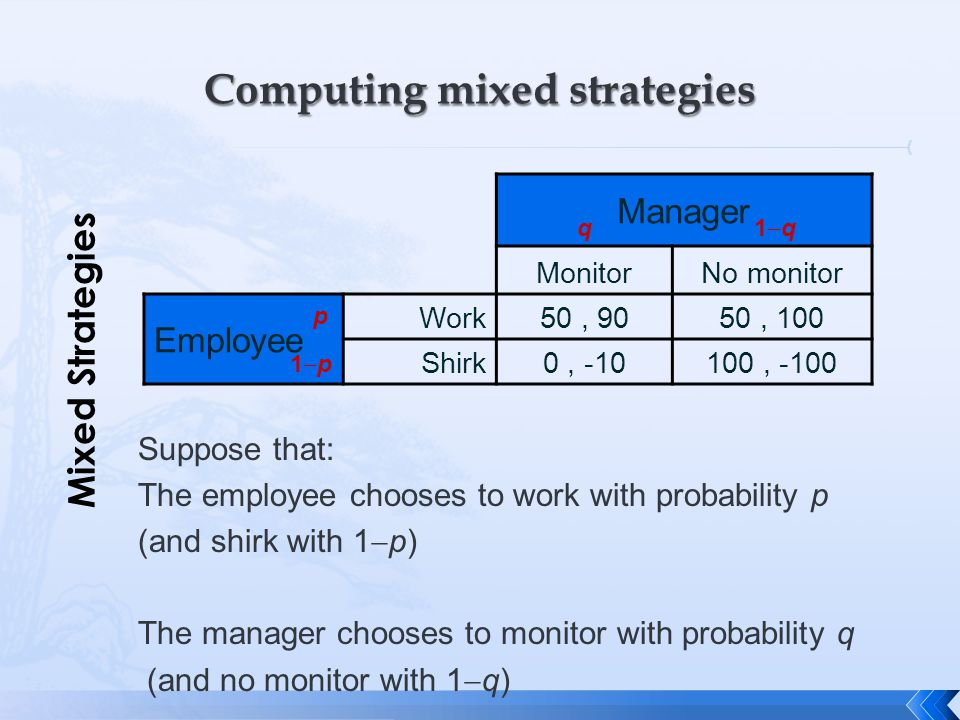 Computing mixed strategies