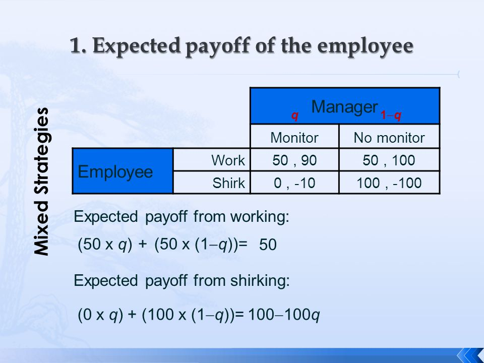 1. Expected payoff of the employee
