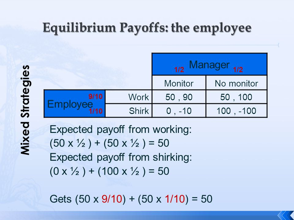 Equilibrium Payoffs: the employee