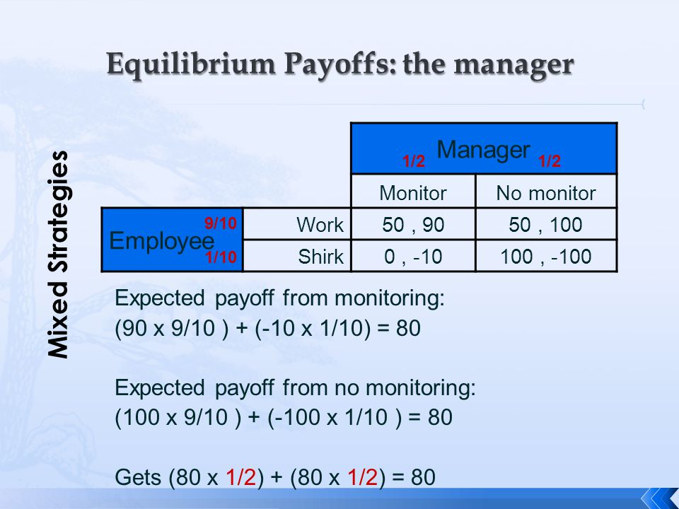 Equilibrium Payoffs: the manager