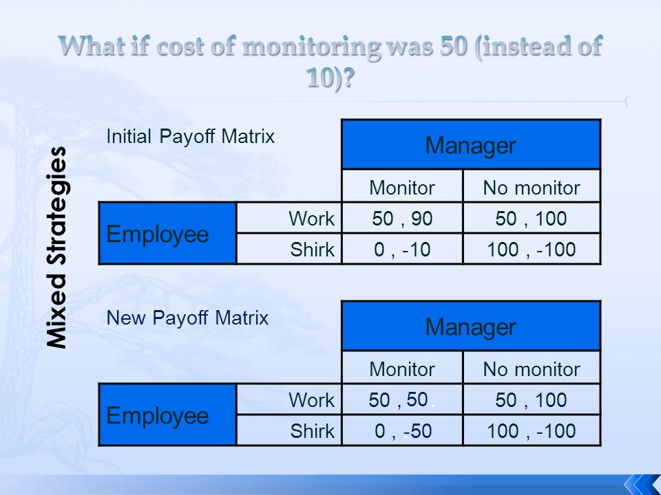 What if cost of monitoring was 50 (instead of 10)