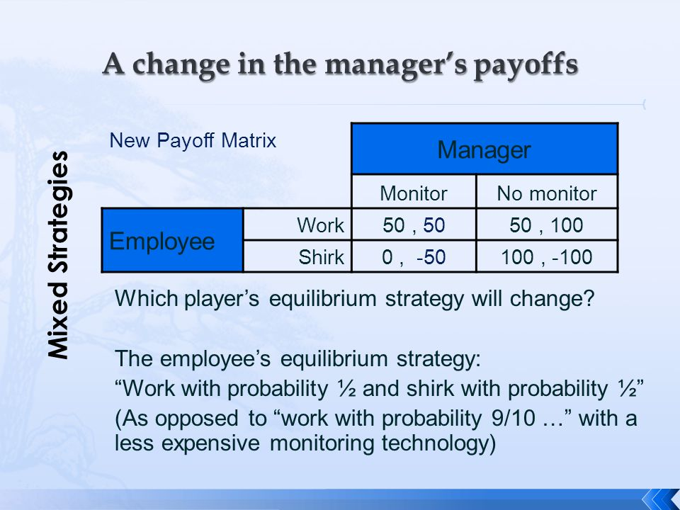 A change in the manager's payoffs