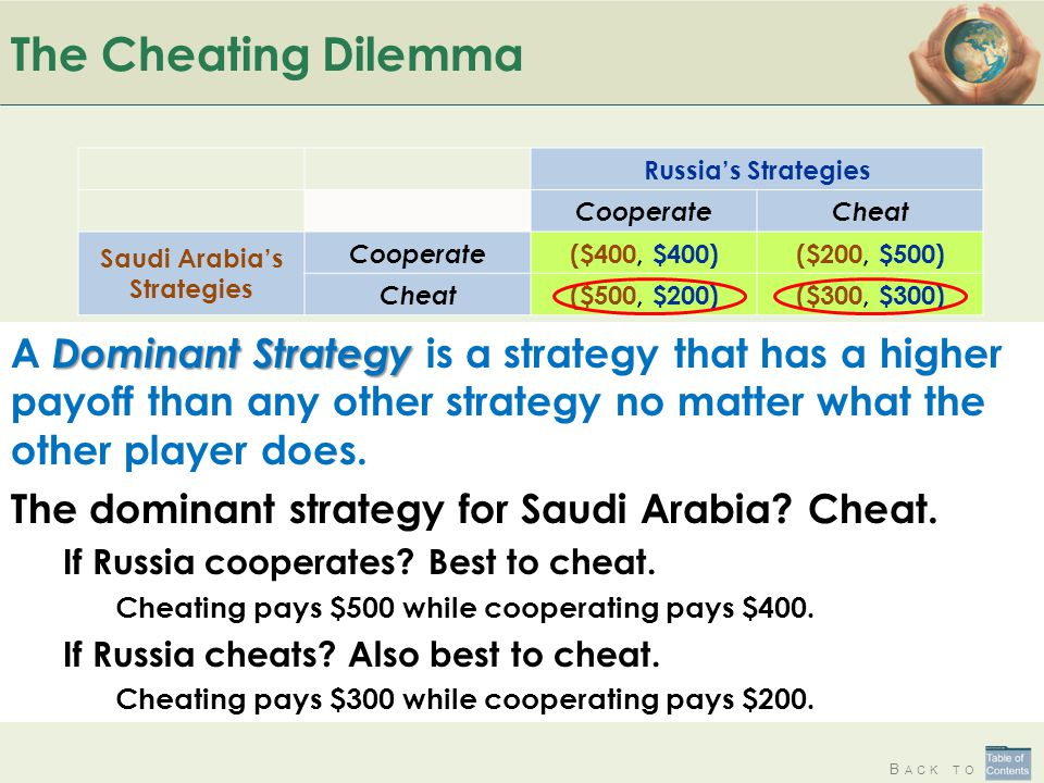 Saudi Arabia's Strategies