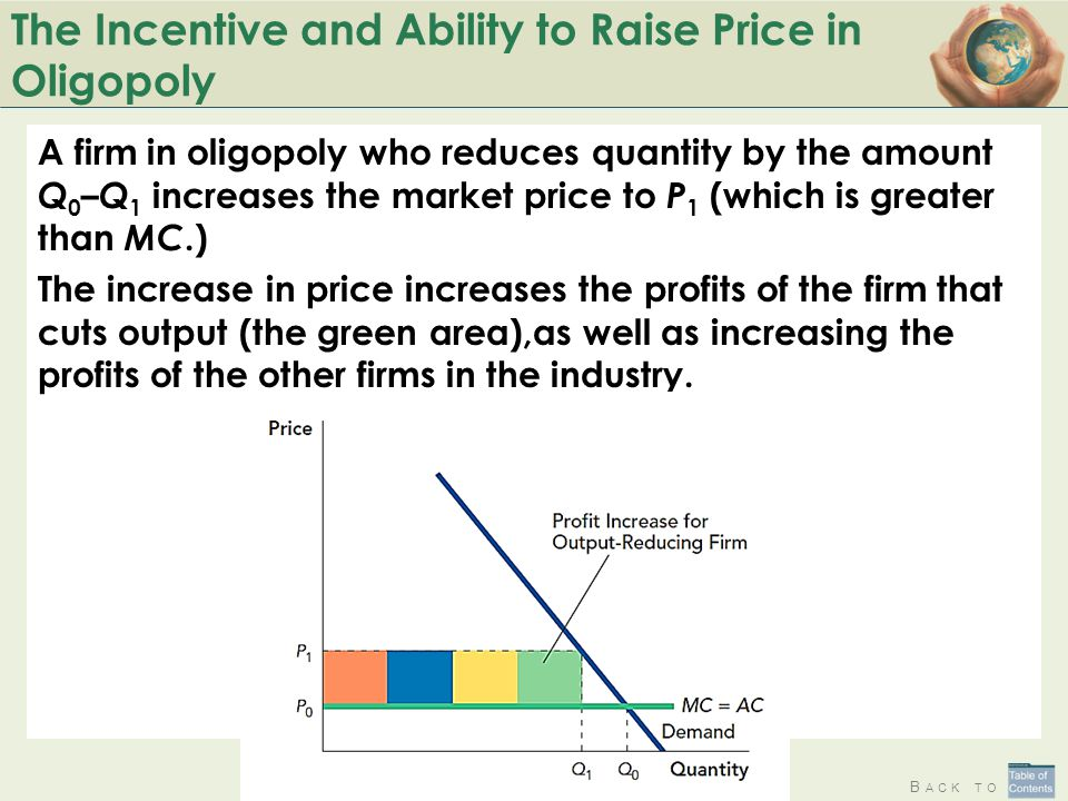 The Incentive and Ability to Raise Price in Oligopoly