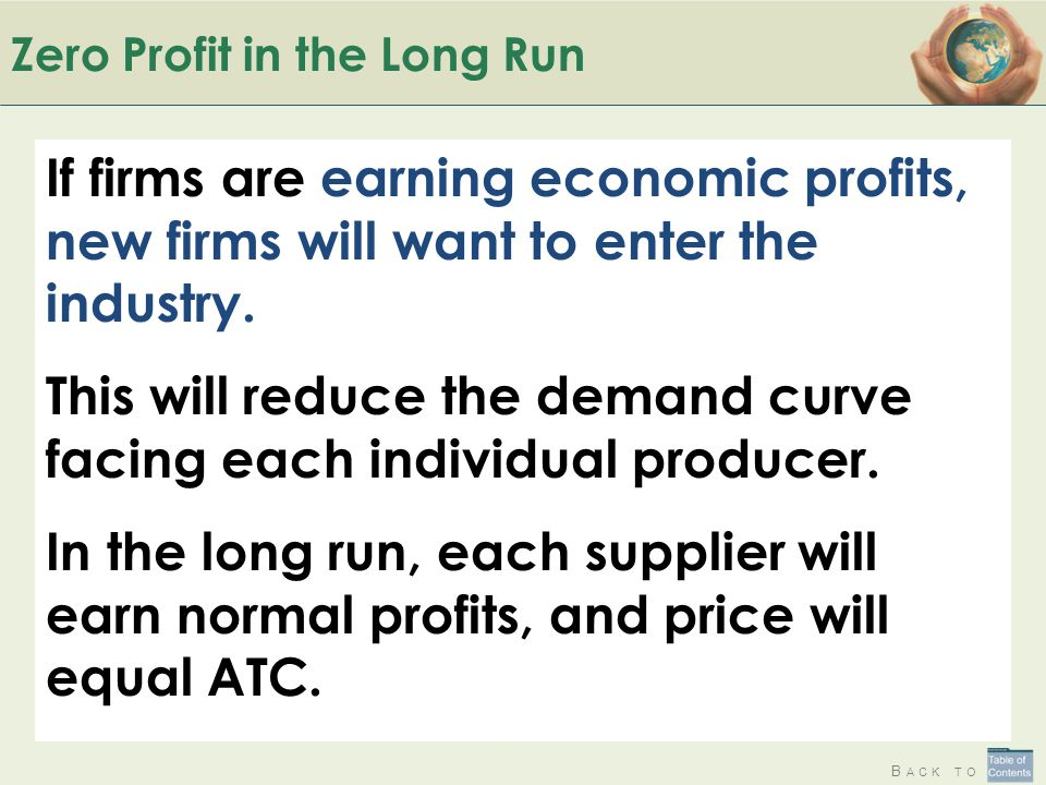 Zero Profit in the Long Run
