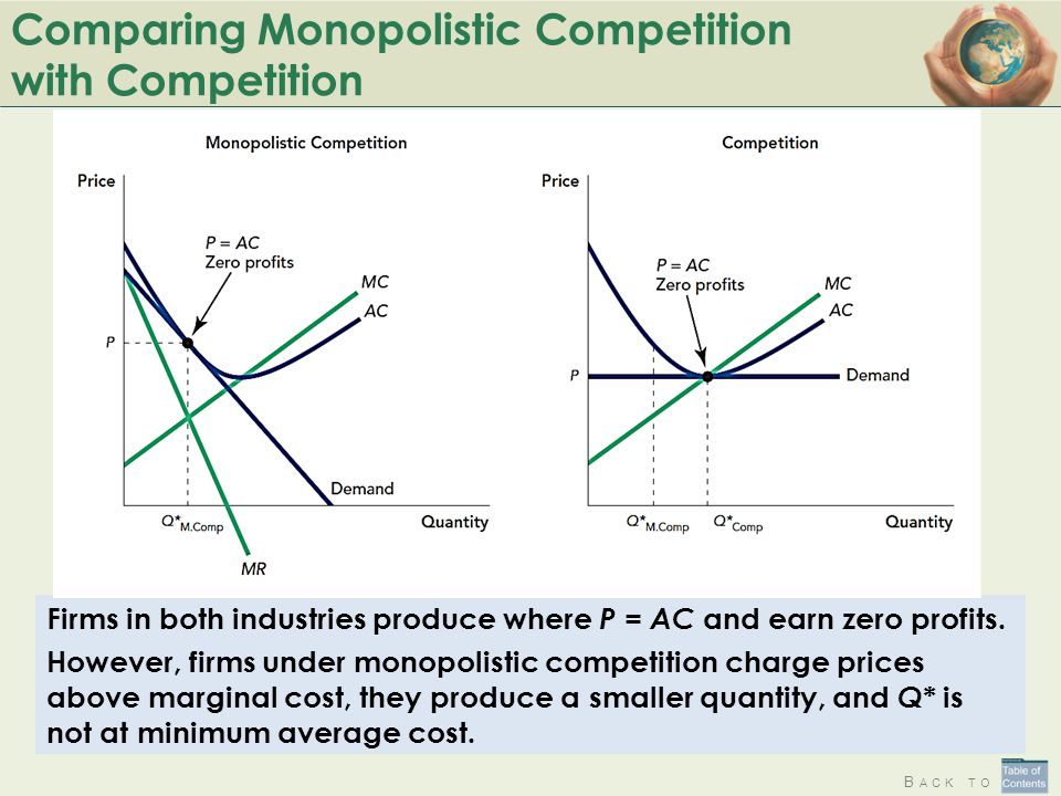 Comparing Monopolistic Competition with Competition