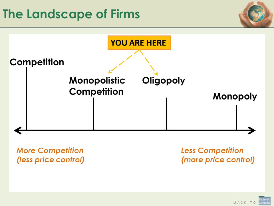 The Landscape of Firms YOU ARE HERE Competition