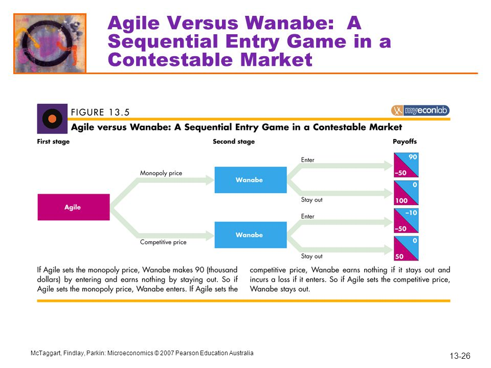 Agile Versus Wanabe: A Sequential Entry Game in a Contestable Market