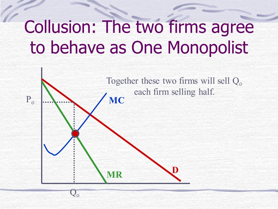 Collusion: The two firms agree to behave as One Monopolist