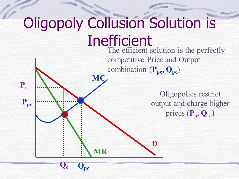 Oligopoly Collusion Solution is Inefficient