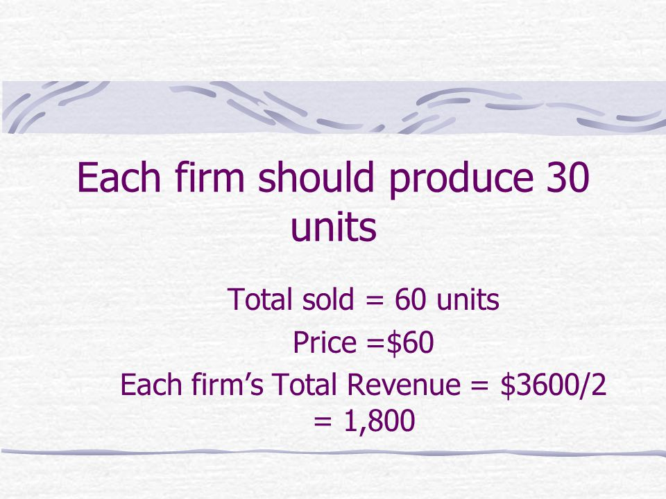 Each firm should produce 30 units