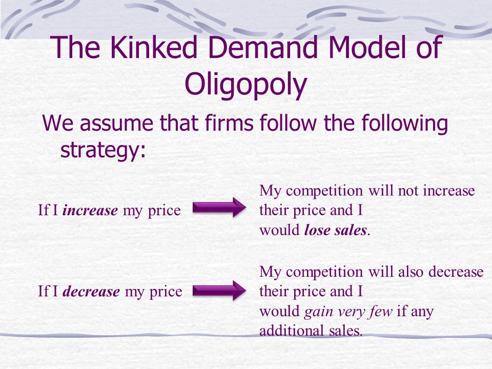 The Kinked Demand Model of Oligopoly