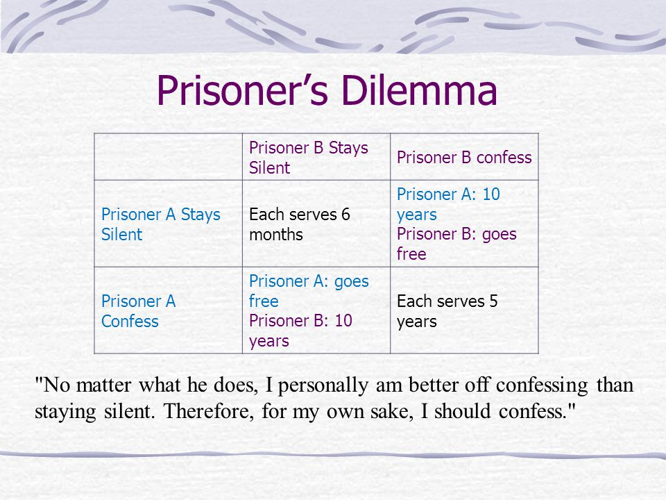 Prisoner's Dilemma Prisoner B Stays Silent. Prisoner B confess. Prisoner A Stays Silent. Each serves 6 months.