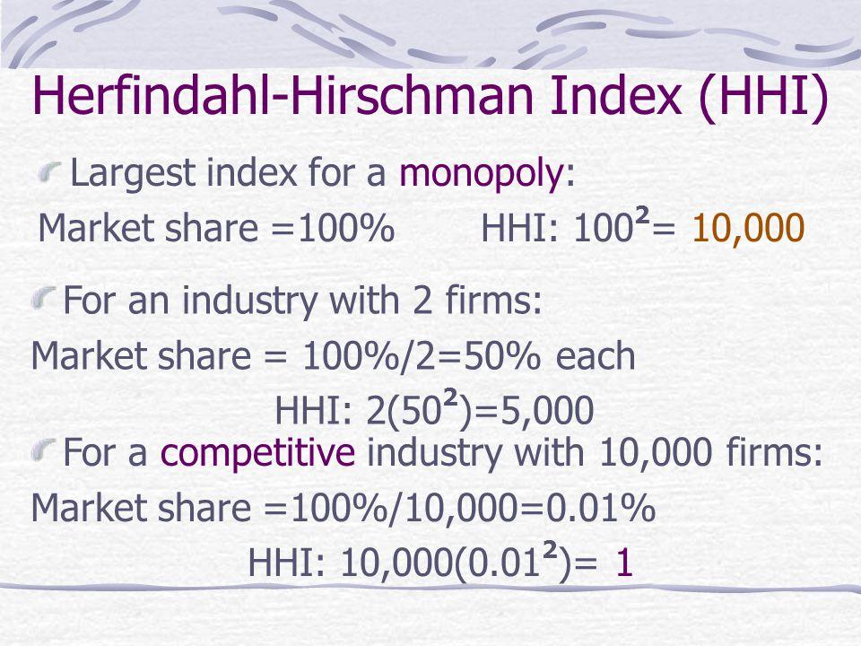 Herfindahl-Hirschman Index (HHI)
