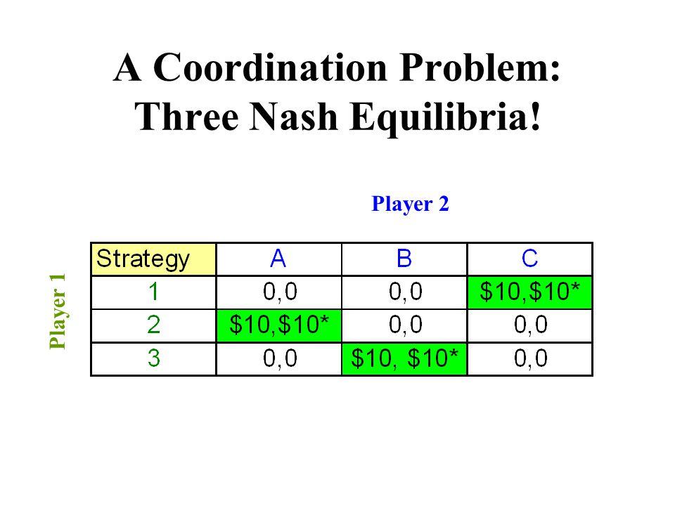 A Coordination Problem: Three Nash Equilibria!