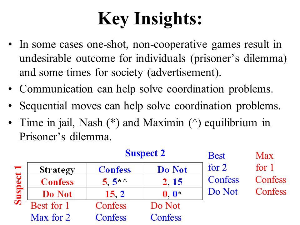Key Insights: