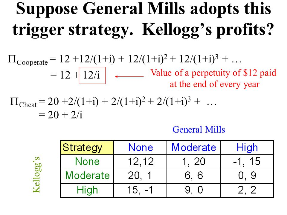 Suppose General Mills adopts this trigger strategy. Kellogg's profits
