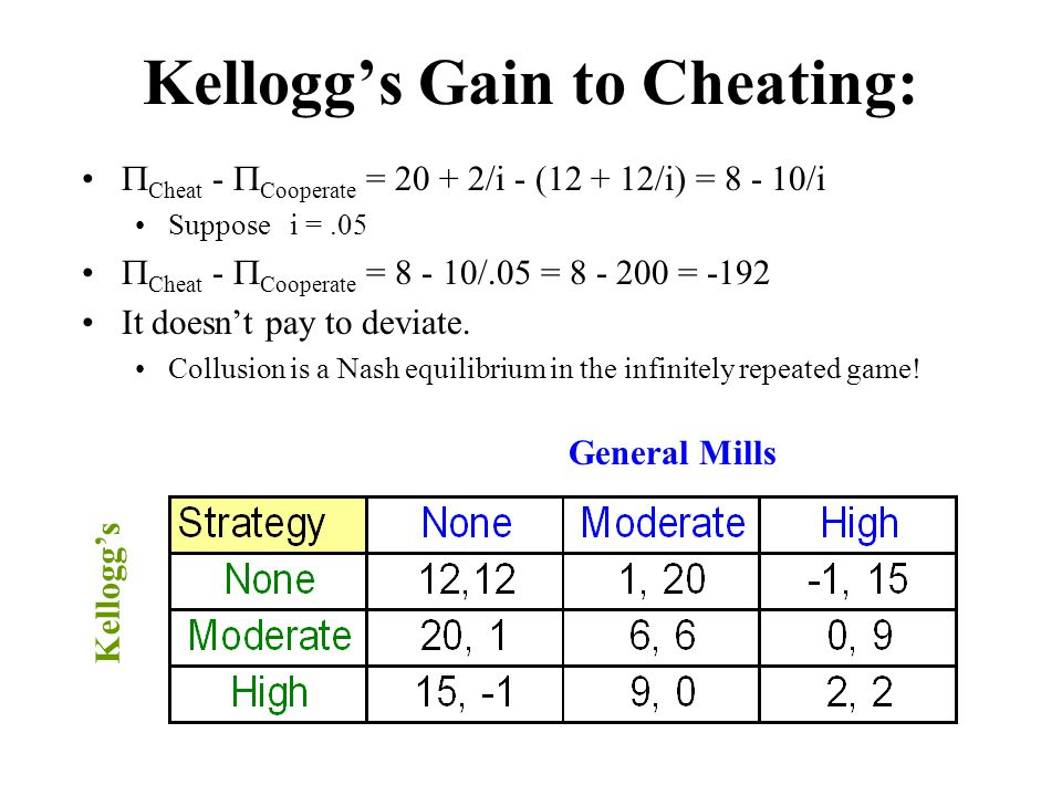 Kellogg's Gain to Cheating: