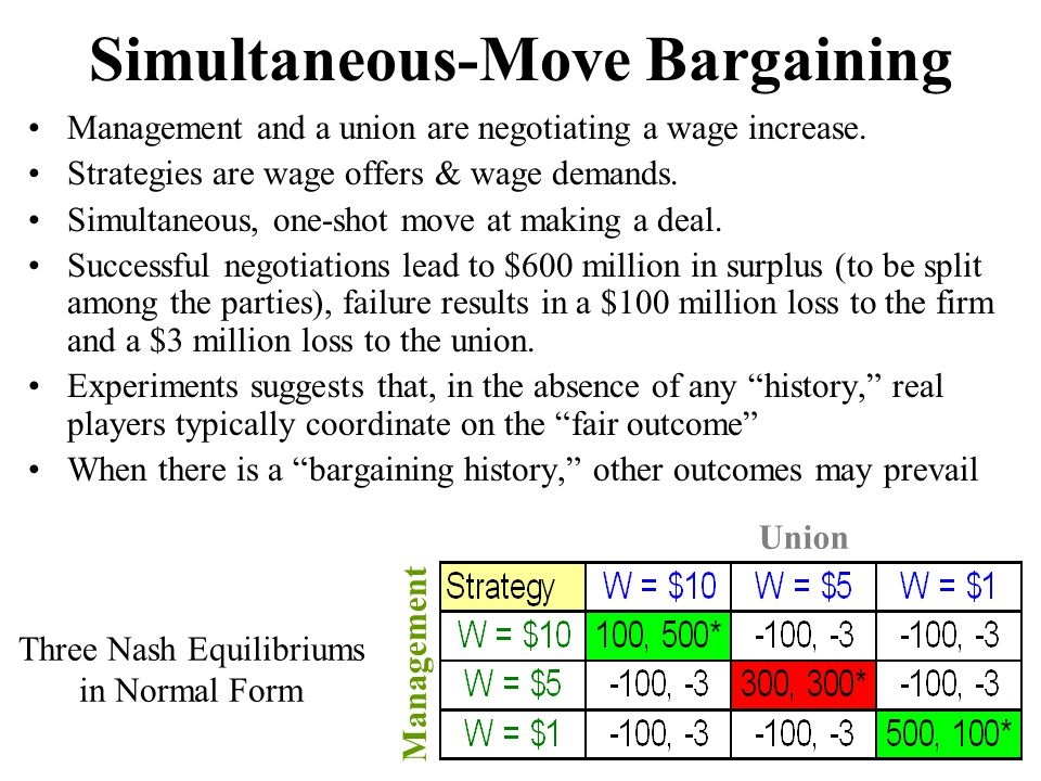 Simultaneous-Move Bargaining
