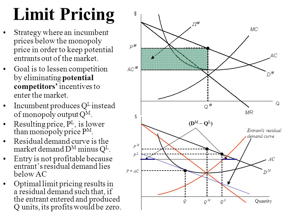 Limit Pricing Strategy where an incumbent prices below the monopoly price in order to keep potential entrants out of the market.