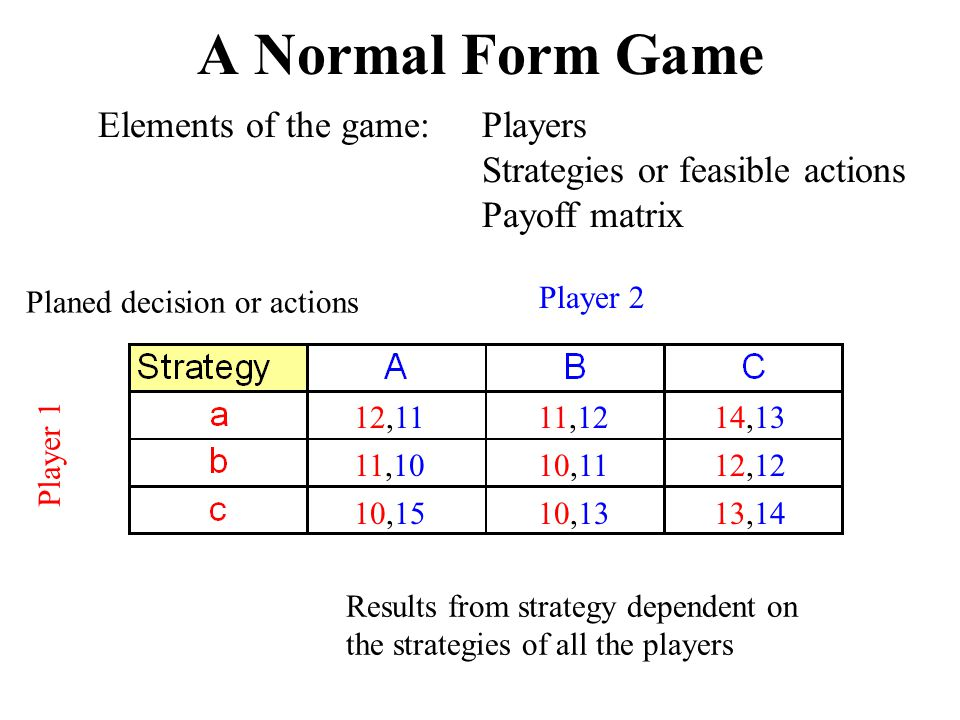 A Normal Form Game Elements of the game: Players