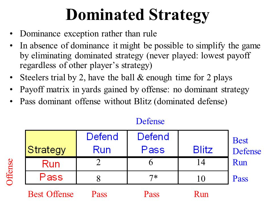 Dominated Strategy Dominance exception rather than rule