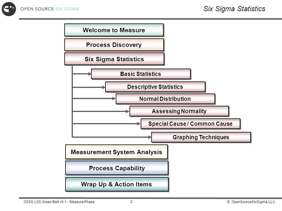 statistics six sigma made easy pdf