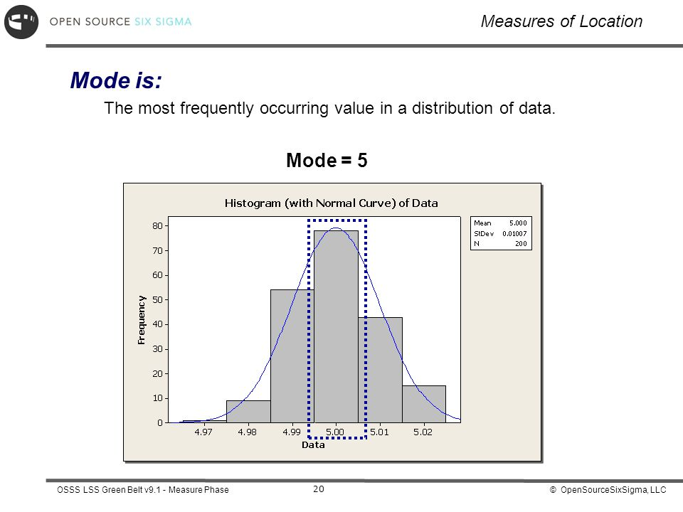 Mode is: Mode = 5 Measures of Location