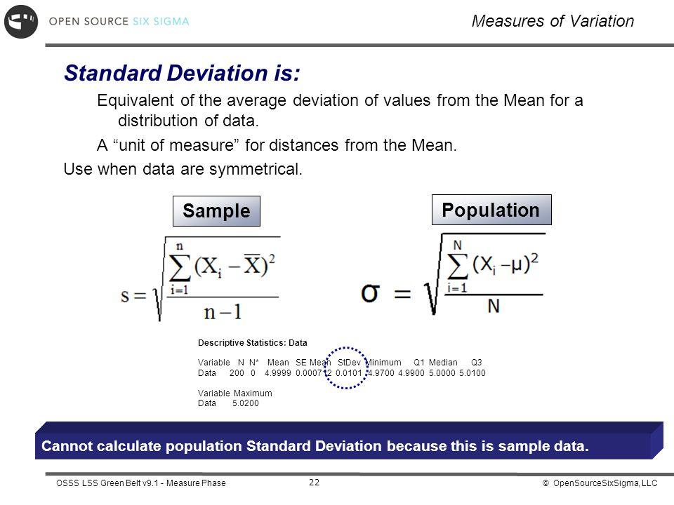 Standard Deviation is: