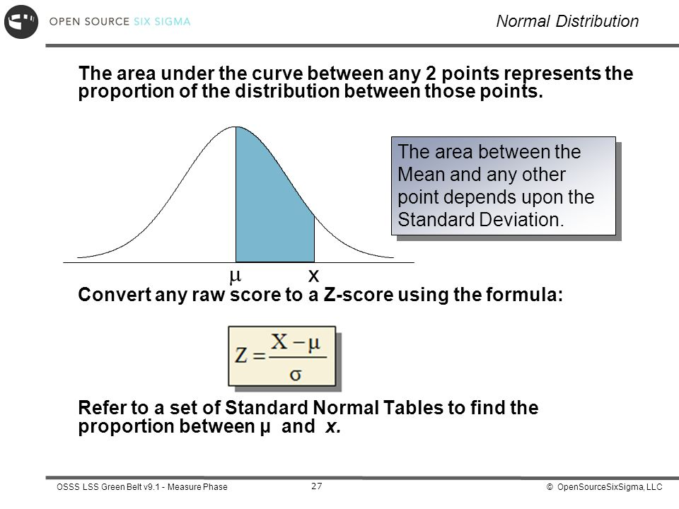Normal Distribution The area under the curve between any 2 points represents the proportion of the distribution between those points.