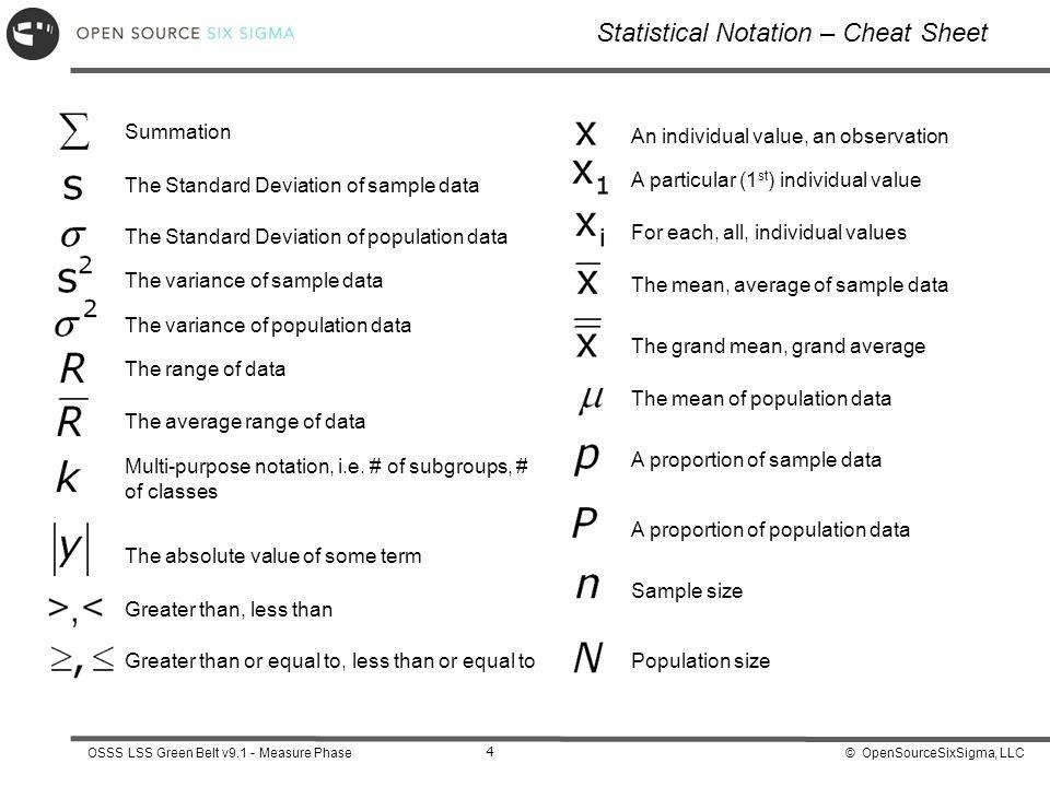 Statistical Notation – Cheat Sheet