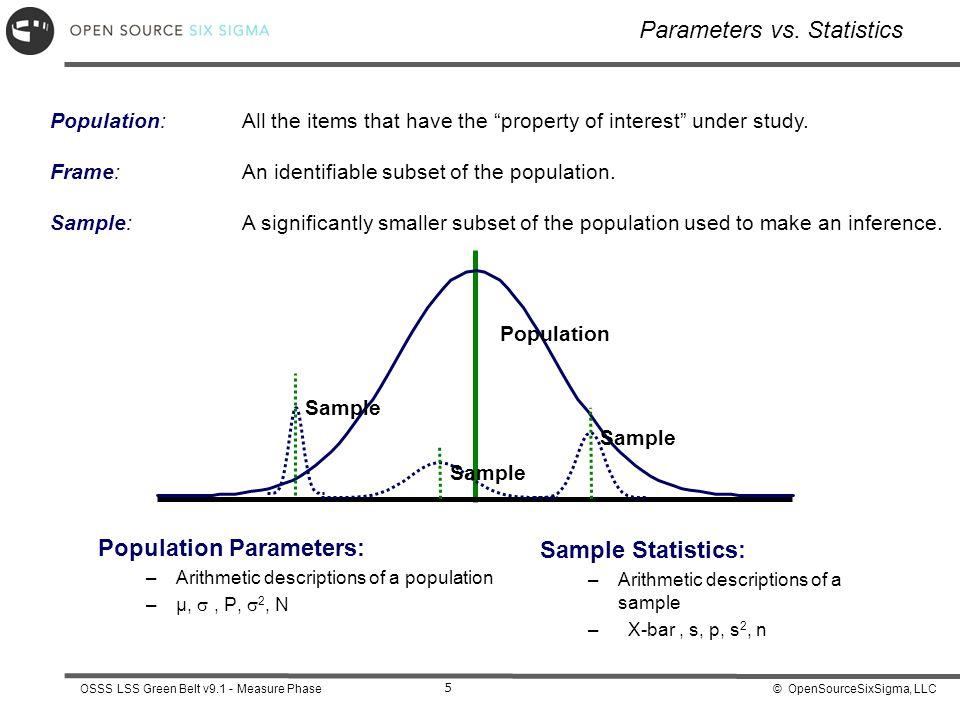 Parameters vs. Statistics