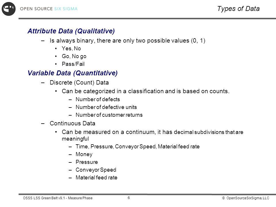 Attribute Data (Qualitative)