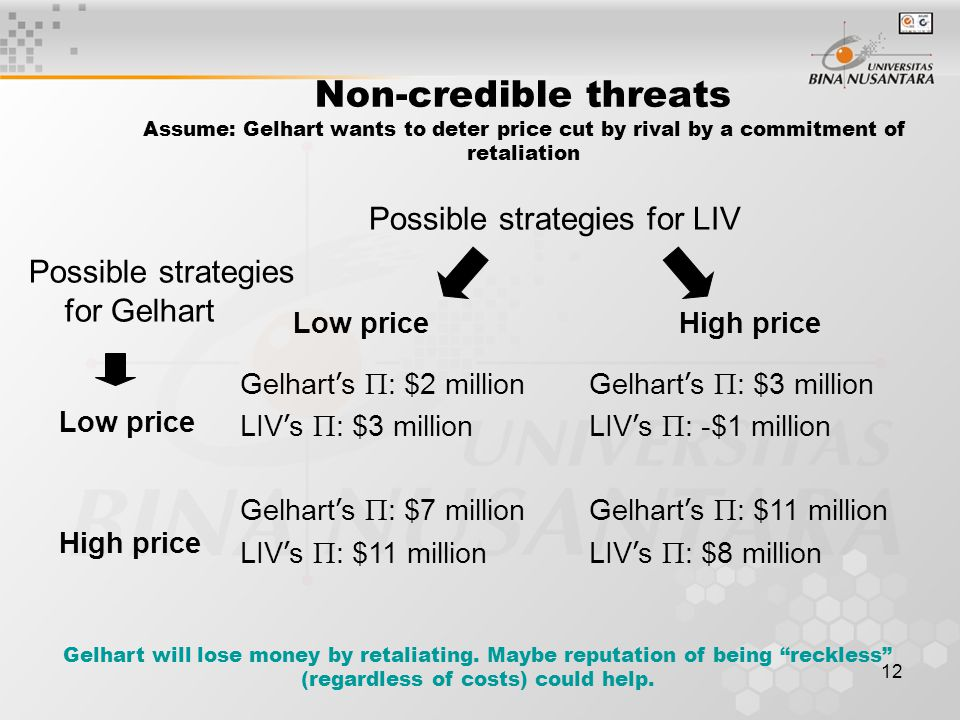 Non-credible threats Assume: Gelhart wants to deter price cut by rival by a commitment of retaliation