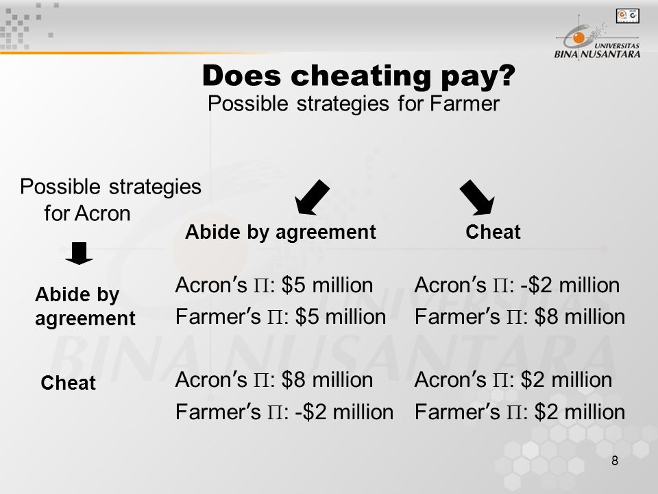 Does cheating pay Possible strategies for Farmer