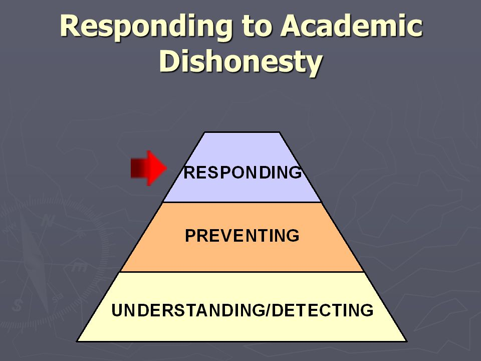 Responding to Academic Dishonesty