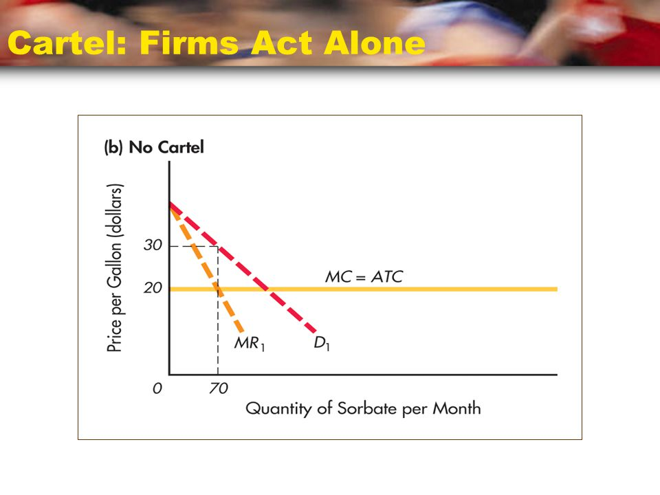 Cartel: Firms Act Alone