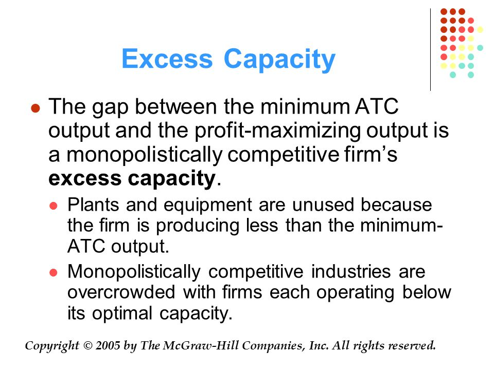 Excess Capacity The gap between the minimum ATC output and the profit-maximizing output is a monopolistically competitive firm's excess capacity.