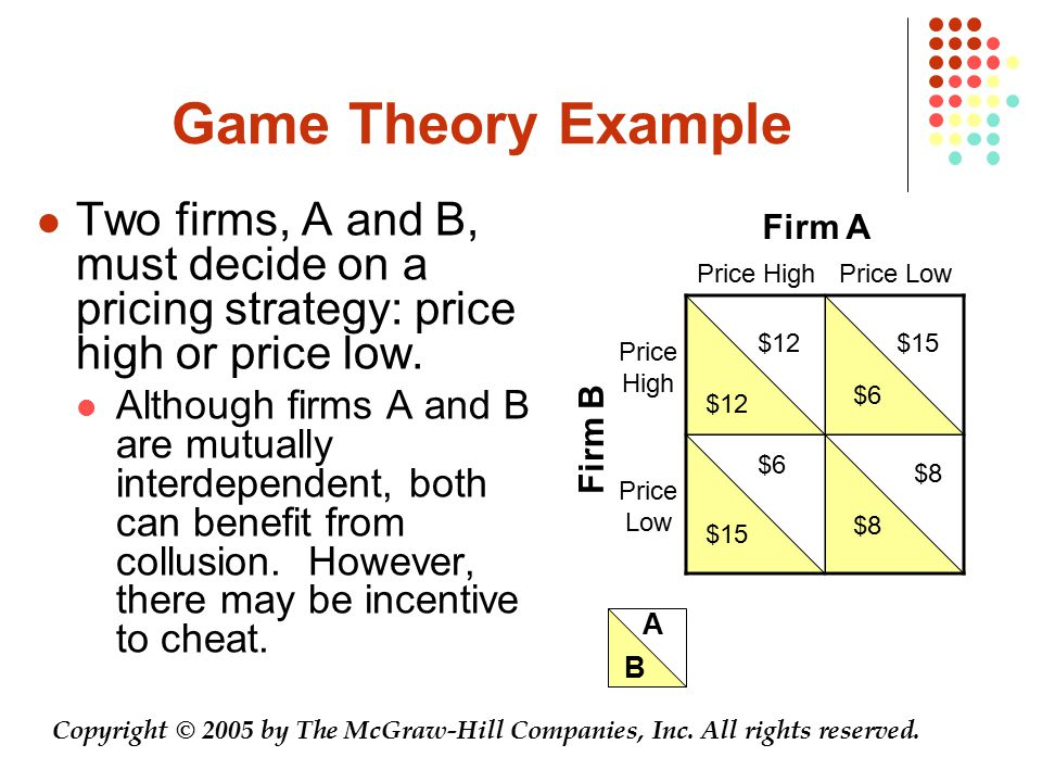 Game Theory Example Two firms, A and B, must decide on a pricing strategy: price high or price low.