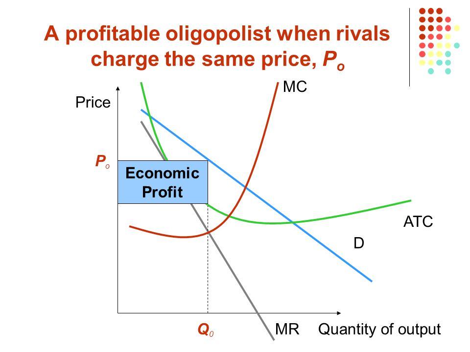 A profitable oligopolist when rivals charge the same price, Po
