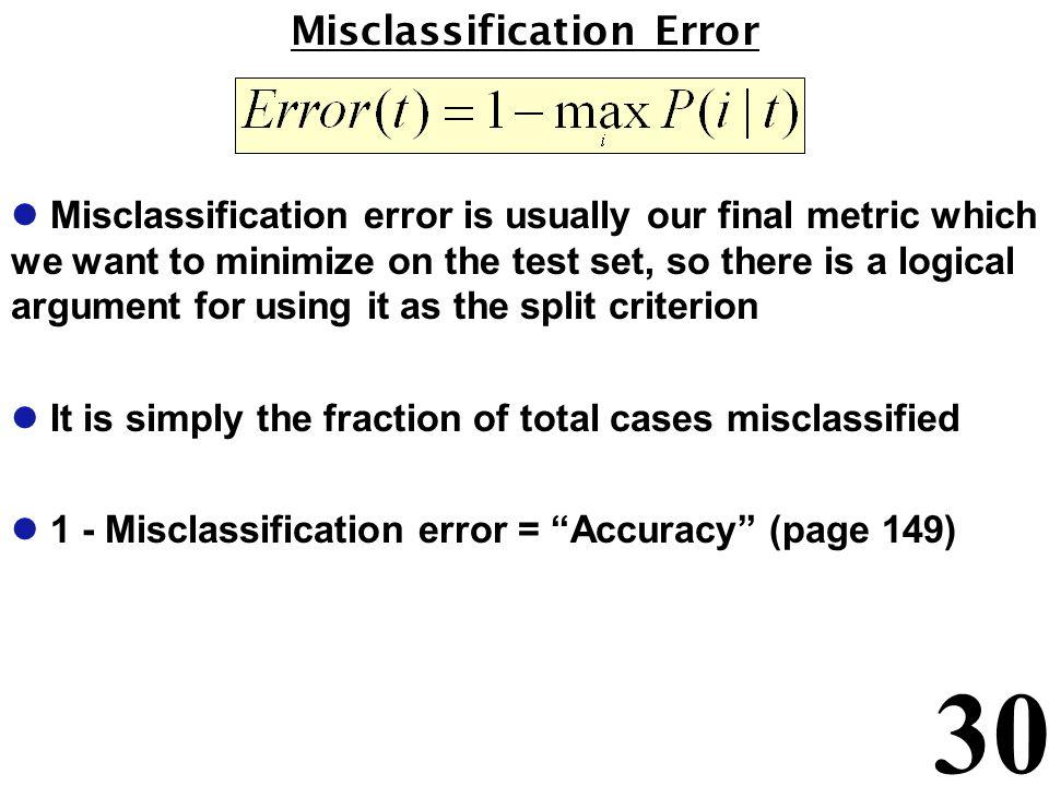 Misclassification Error