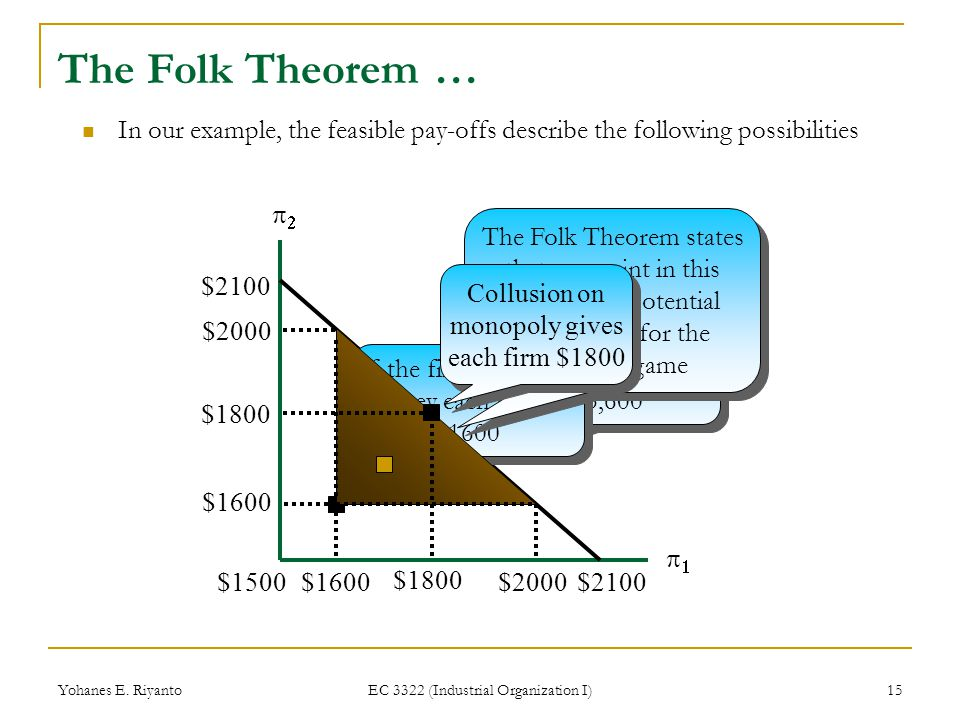 The Folk Theorem … In our example, the feasible pay-offs describe the following possibilities. p2.