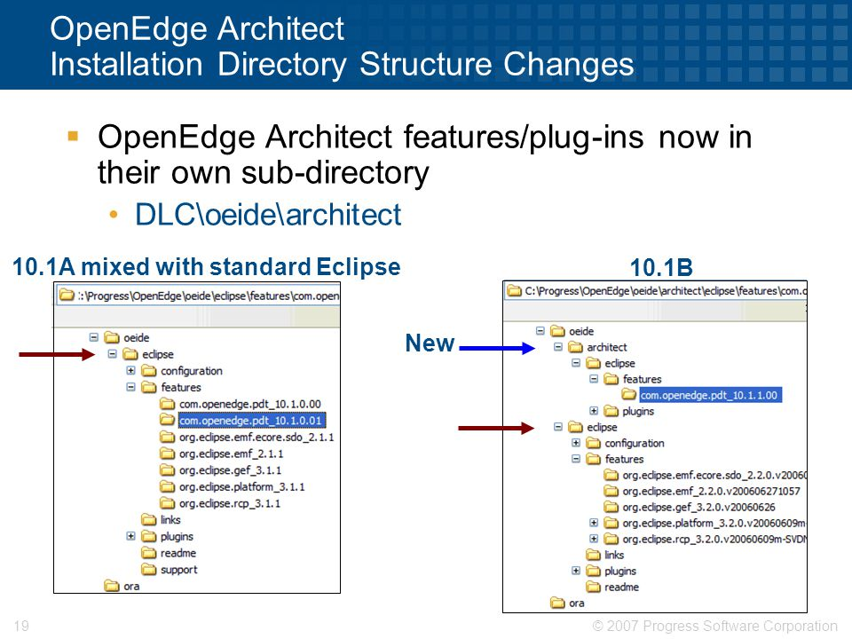OpenEdge Architect Installation Directory Structure Changes