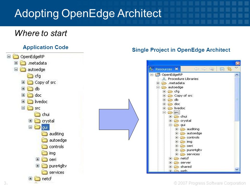 Adopting OpenEdge Architect