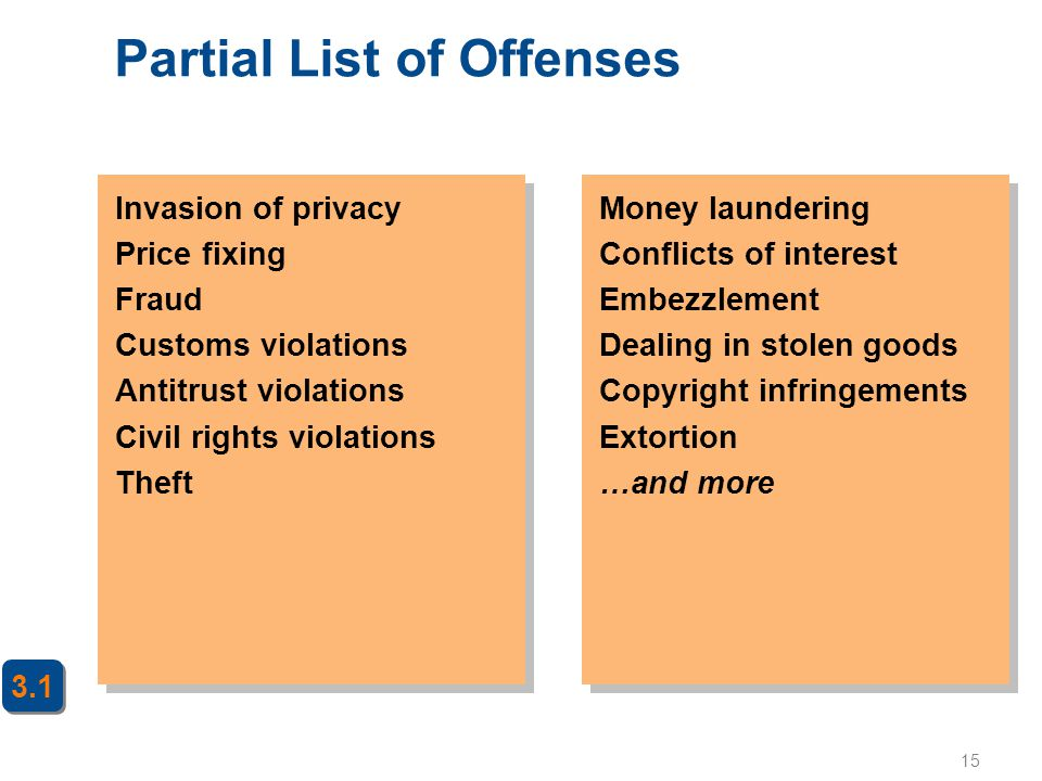 Partial List of Offenses