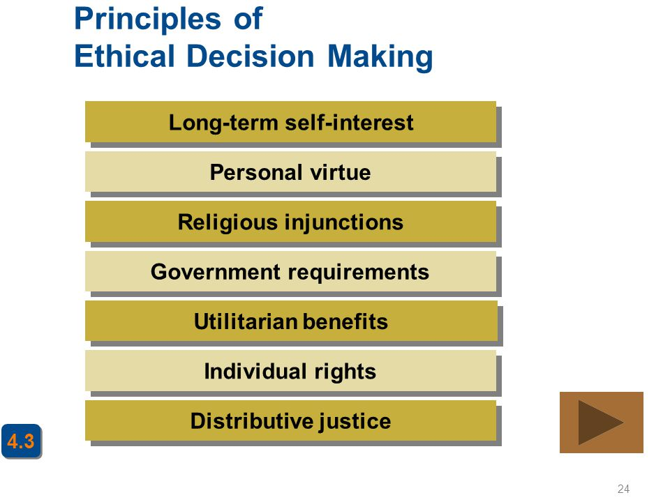 Principles of Ethical Decision Making